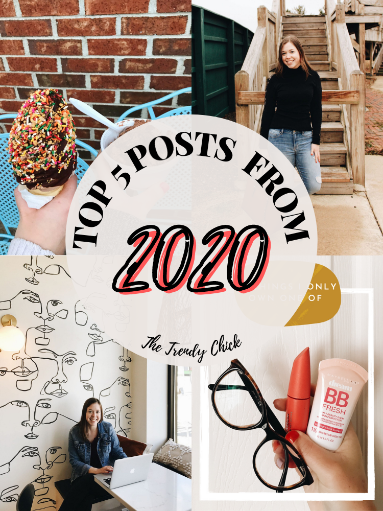Top 5 Posts From 2020